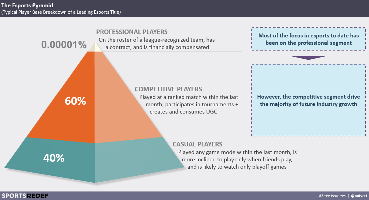 REDEF_VirtualSports_1.1